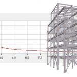 Ingeniería Estructural y Sismorresistente para Edificaciones