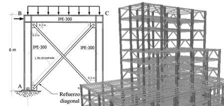 Diseño de Miembros de Acero Estructural según el código AISC360