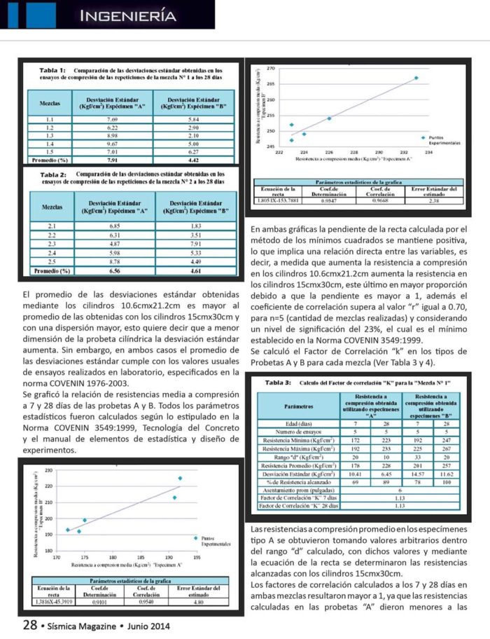 evaluacion-del-comportamiento-de-las-probetas-cilindricas-de-dimensiones-10.6x21.2-cm