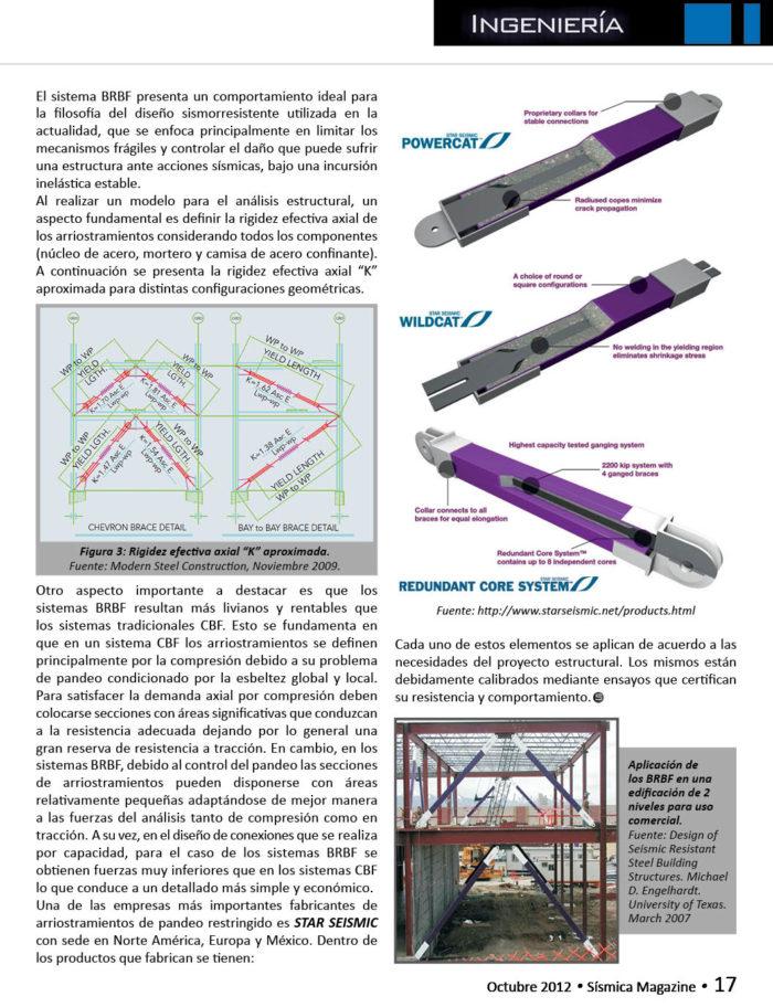 Porticos-con-diagonales-de-pandeo-restringido-(BRBF)