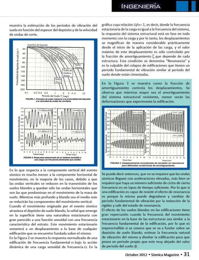 Efecto-de-suelos-blandos-en-edificaciones-sismoresistentes